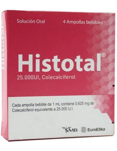 Histotal Ampollas 1mL x 4u en Piel Farmacéutica